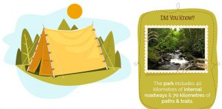 part of infographic showing outdoor adventures in Killarney, Ireland