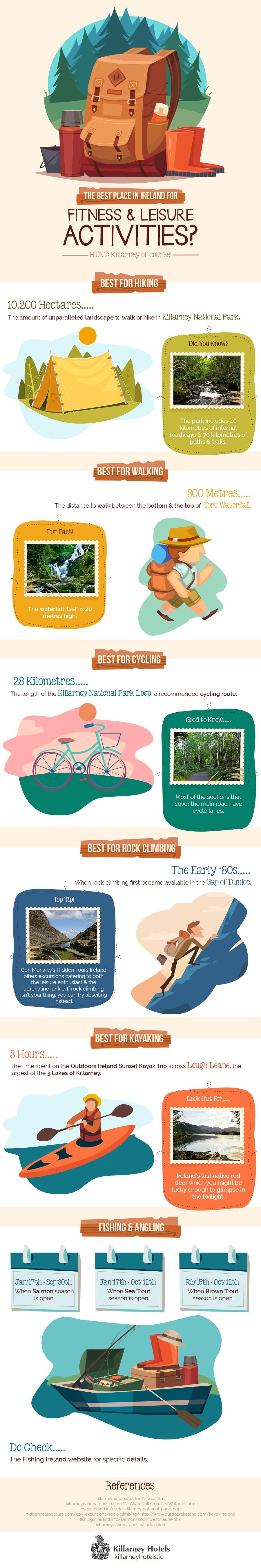 infographic listing outdoor activities in Killarney, Ireland