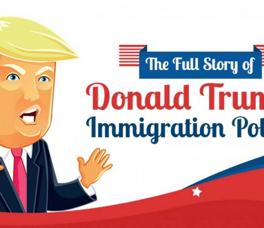 character drawing of Donald Trump regarding his immigration policies